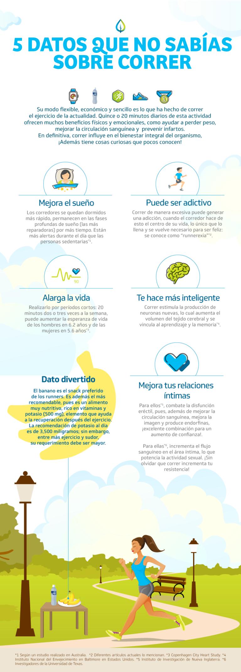 infografia-correr1 (2) (2)